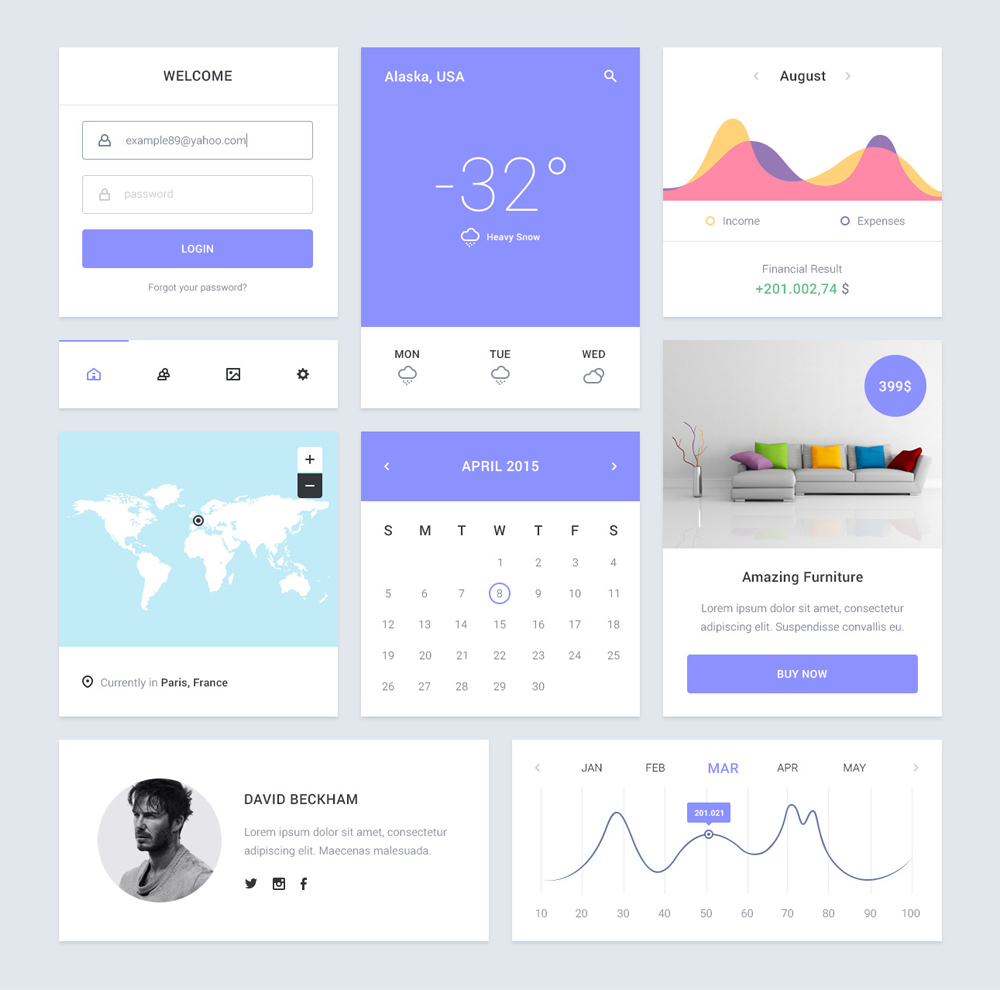35+ Beautiful UI Kits for Web Designers & Developers | Decolore Net