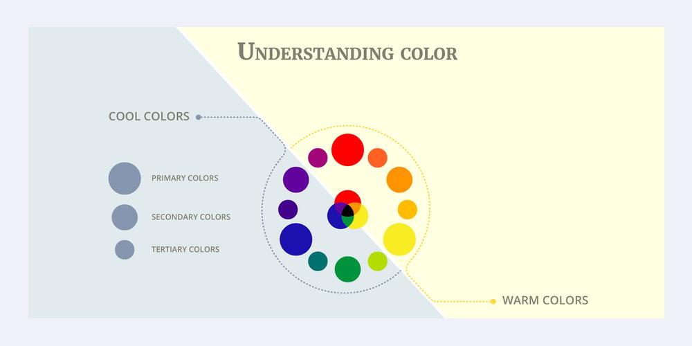 understanding-color-infographic